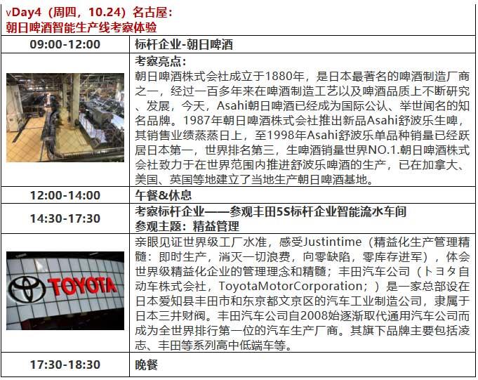 突破管理零售边界 寻求匠人传承之道 ——日本全景百年企业管理解密和新零售未来投资之旅06.jpg